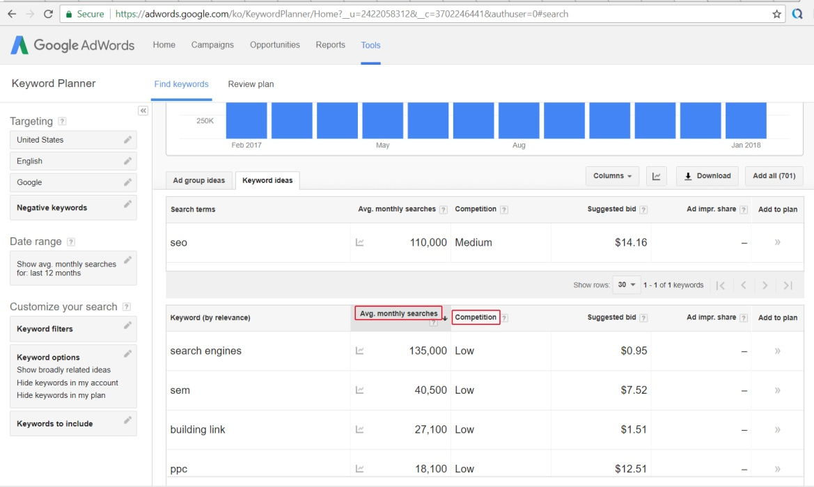 how to do keyword research-Google-keyword-planner