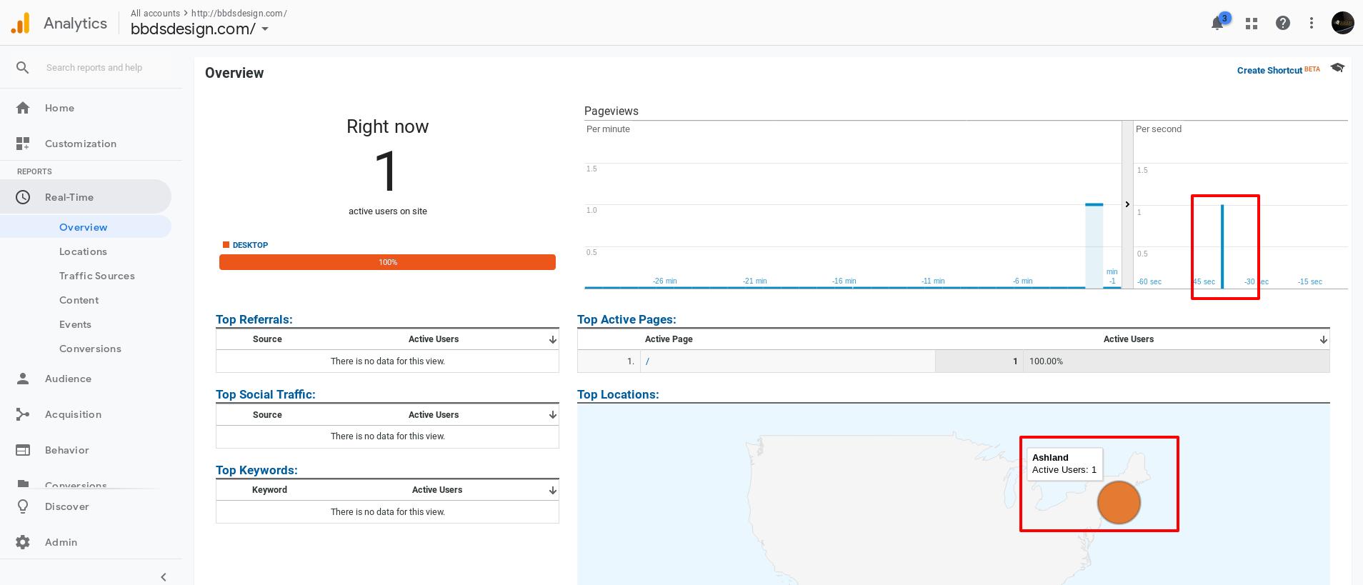 Google Analytics real time view